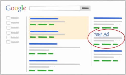 your adwords ads